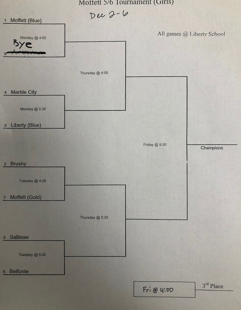 Moffett Girls Bracket