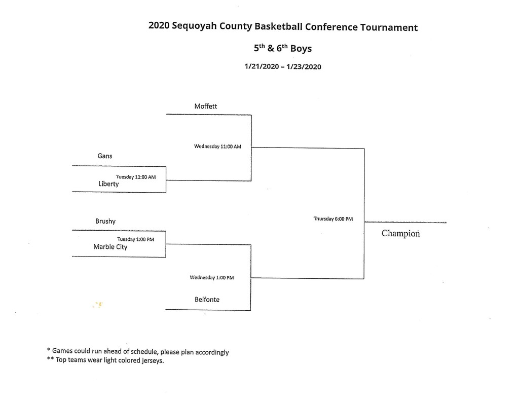 6th Grade Boys County Tournament