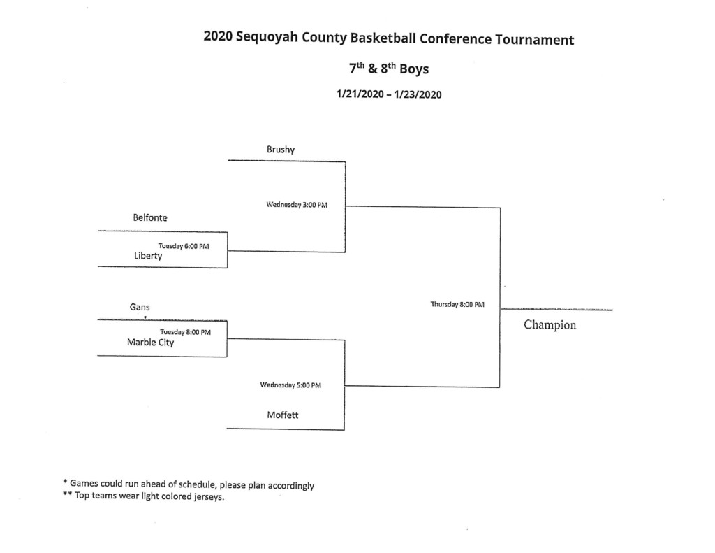 7th & 8th Grade Boys County Tournament