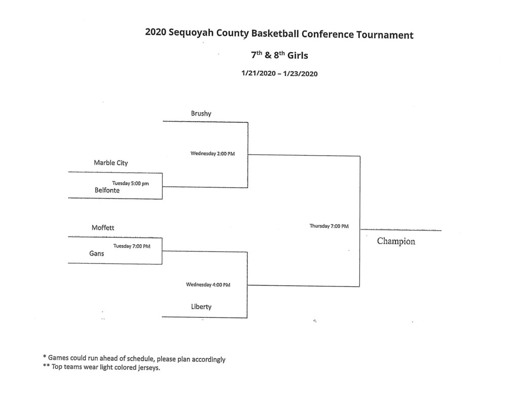7th & 8th Grade Girls County Tournament